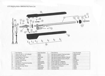 Service Parts Gto Pro Authorized Dealer