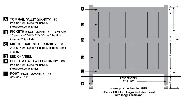 Galveston Vinyl Fence By Bufftech Discount Fence Supply