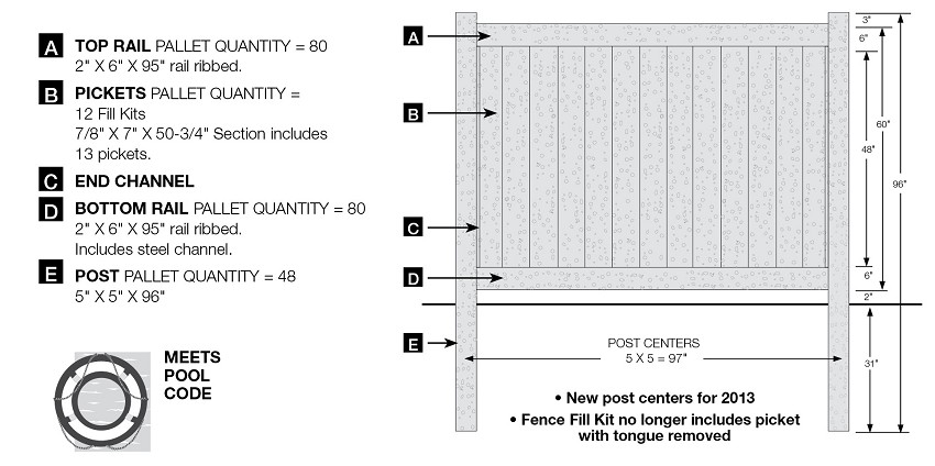 Chesterfield Vinyl Fence With Certastucco Texture By