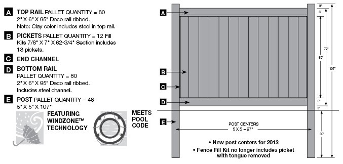Chesterfield Vinyl Fence By Bufftech Discount Fence